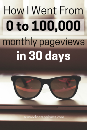 0-100,000 pageviews